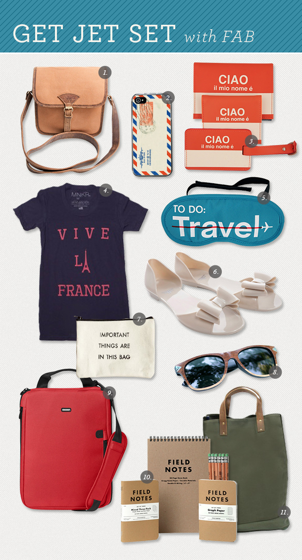 Travel Gifts from FAB.com | Camille Styles